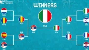 PES 2020 italia