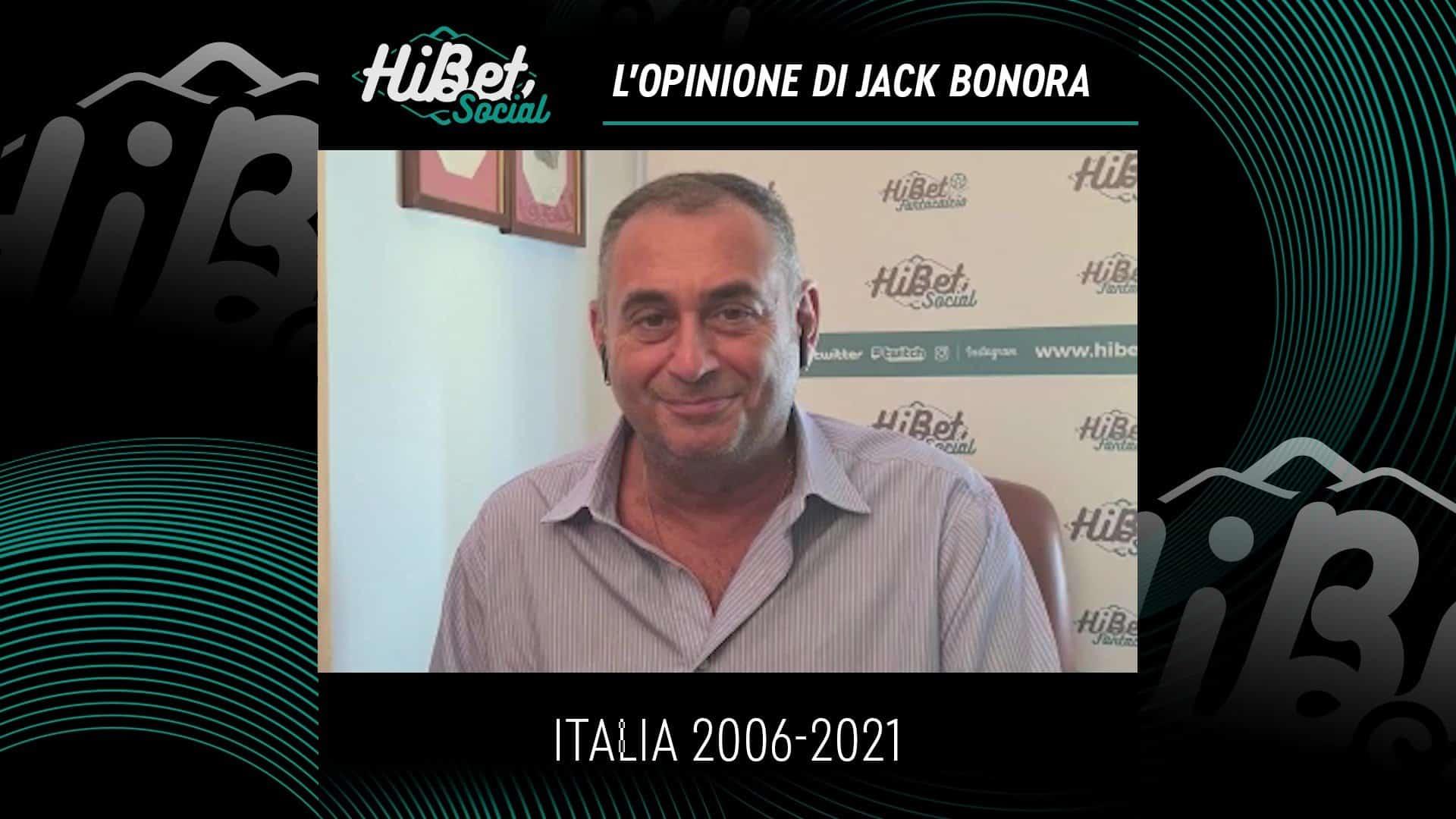 Italia 2006-2021